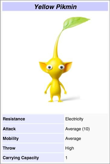 Yellow pikmin cards to collect