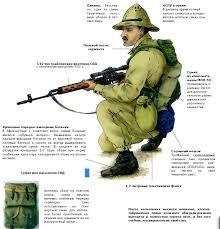 Картинки по запросу военная форма ссср афганистан