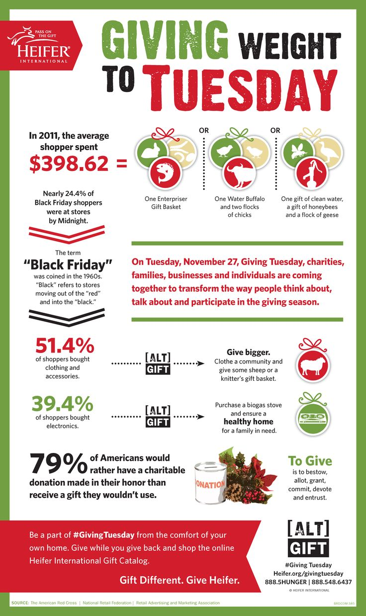 17 Best ideas about Giving Tuesday on Pinterest | Giving tuesday ...