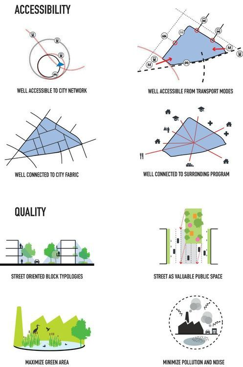 (1) architectural diagram | Tumblr