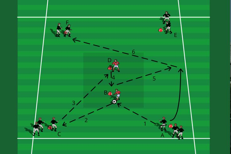 This tactical session can be used to develop and gain an understanding of the roles and responsibilities of individuals and team when defending against an opponent who may play 1-4-4-1-1 / 1-4-4-2.