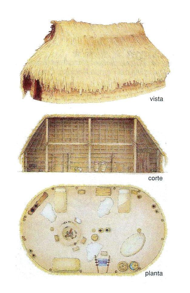 Arquitectura Vernácula: La Ruca Araucana en el Sur de Chile