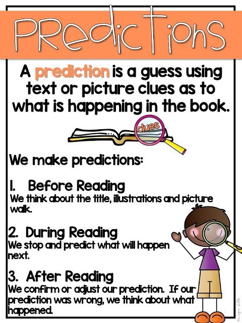 Making predictions before, during, and after reading anchor chart