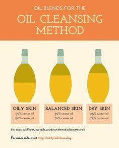 Oil Blends for OCM –The Oil Cleansing Method and 6 Other Uses For Castor OIl | Hildablue | best stuff