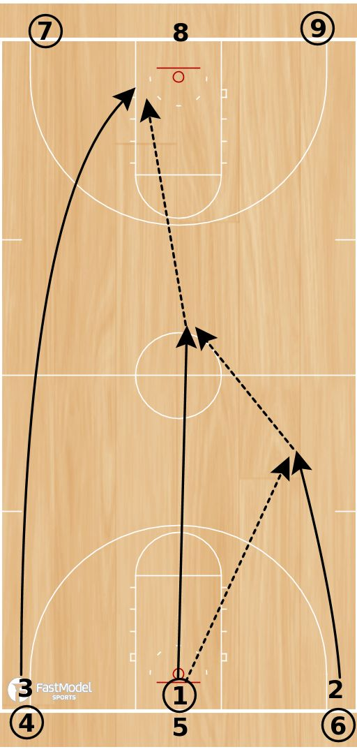 Basketball Play – 5 Minute Full-Court Shooting Drill