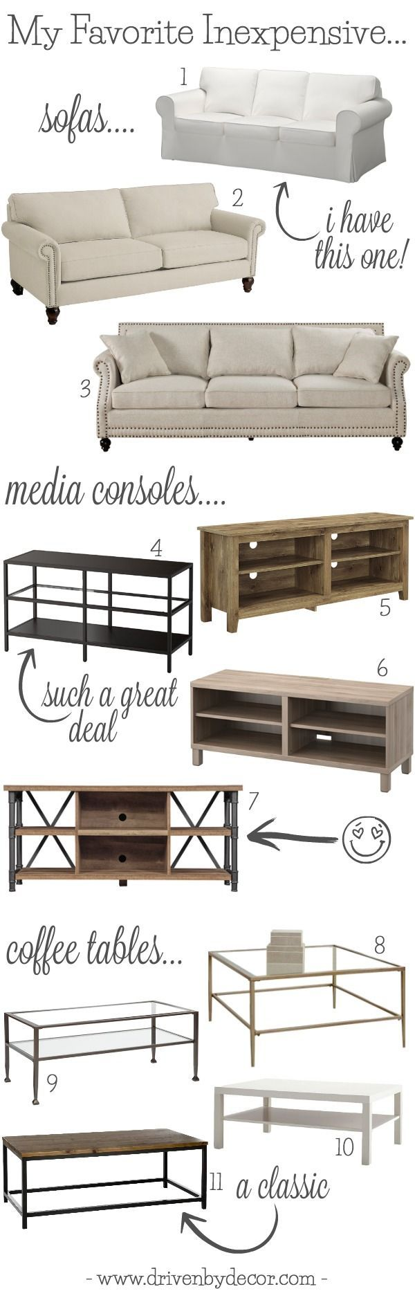 The best inexpensive, sofas, media consoles, and coffee tables!