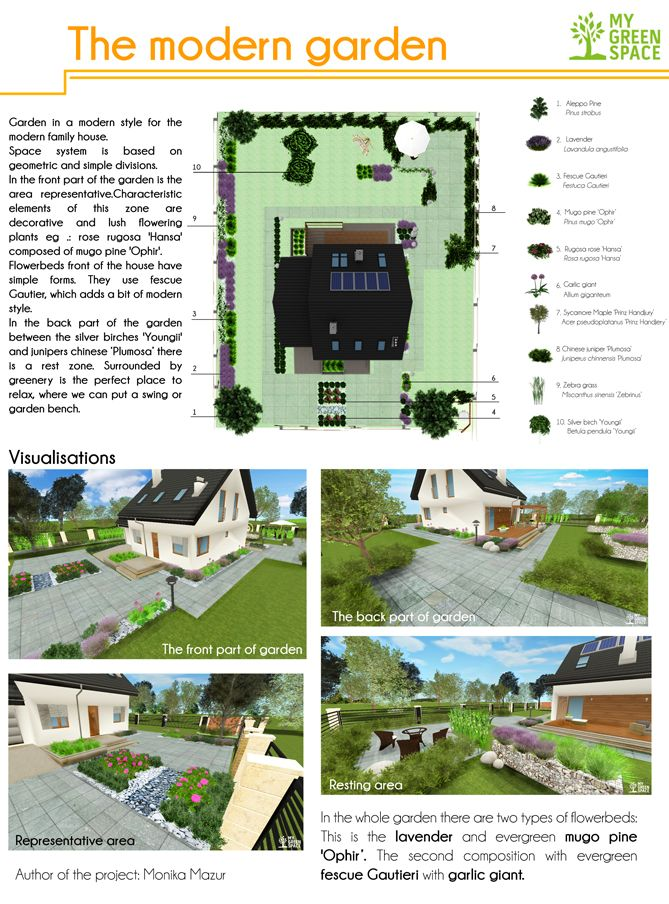 The formal garden. Want to create your own design? Go to mygreenspace.pl/en