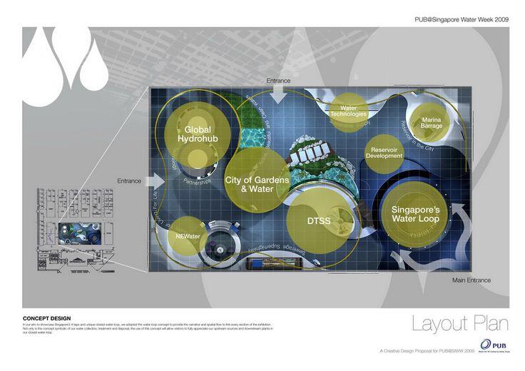 PUB@Singapore International Water Week on Behance