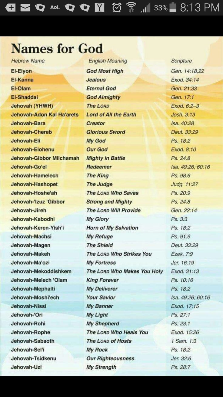 Pin by Jade Jeffs on The Word Attributes of god, Names