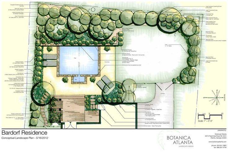 the master plan landscape design atlanta landscaping On landscape design plans backyard