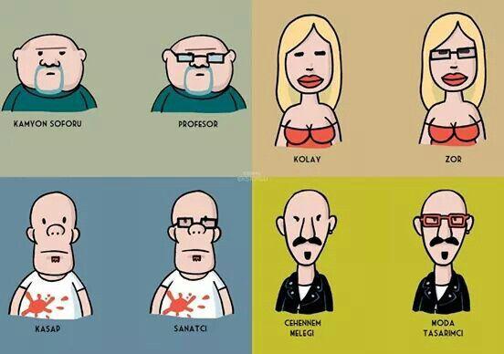 Gözlük faktörü