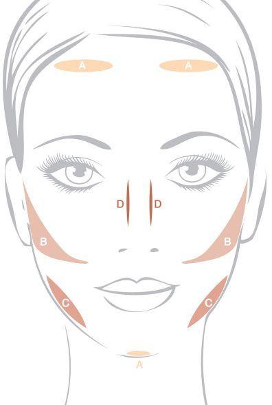 Les zones du visage à ombrer - Zone B - Dans une teinte au-dessus, ombrez légèrement la zone située sous la pommette afin de creuser un visage trop rond.