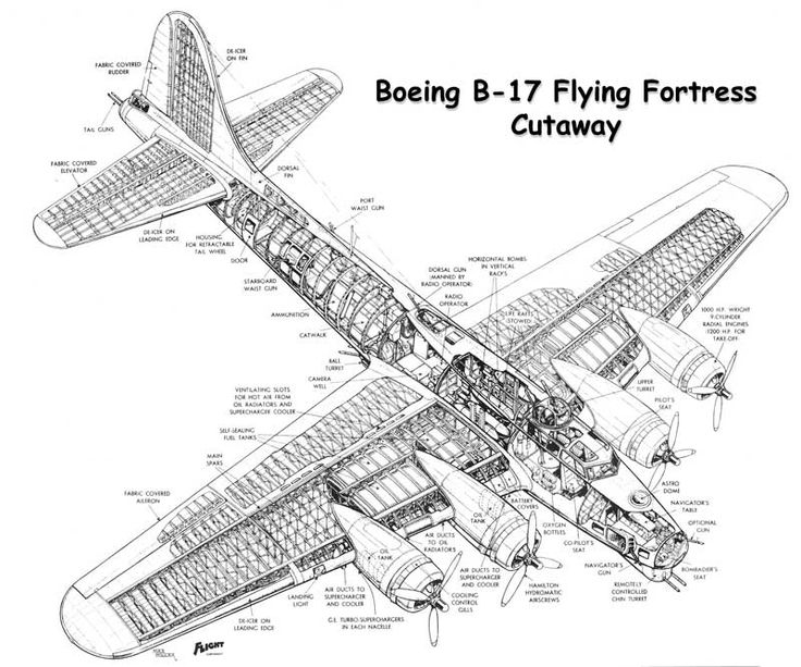 Jet Blueprints | This fabulous B-17 cutaway comes in a 8.5x11 PDF for FREE included in ...