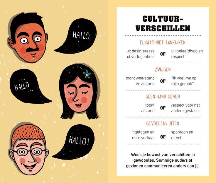 Hoe je cultuurverschillen kan interpreteren tijdens het oudercontact of andere communicatie met ouders.