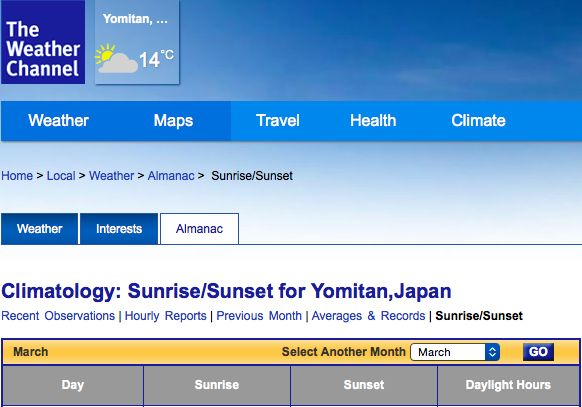 Sunrise/sunset calendar for Yomitan (where Okinawa Christian School International is located)