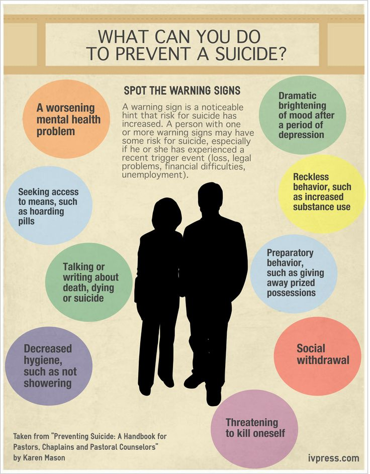 You can help prevent a suicide.
