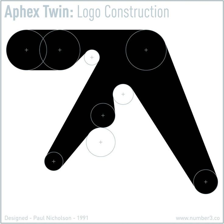 383 отметок «Нравится», 5 комментариев — Paul Nicholson (@number3__) в Instagram: «NUMBER 3 presents APHEX TWIN LOGO CONSTRUCTION  It is exactly 25 years since the release of…»