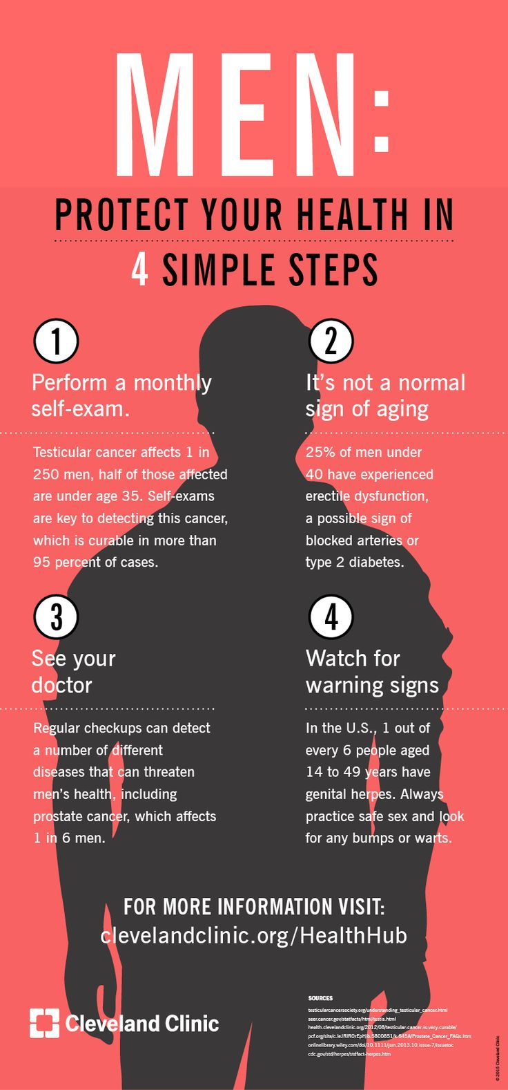 Men: Protect Your Health In 4 Simple Steps #menshealth #infographic