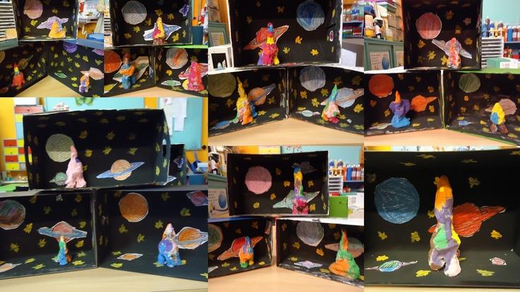 de kinderen gaan ruimtekijkdozen maken. van schoenen dozen en de achtergrond moet zwart zijn. en de kinderen moeten zelf sterren en planeten en de maan toevoegen.  beeldende expressie omdat de kinderen bezig zijn met hun handen en creativiteit