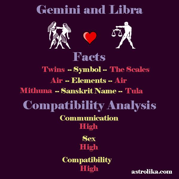 Gemini daily horoscope astrolis