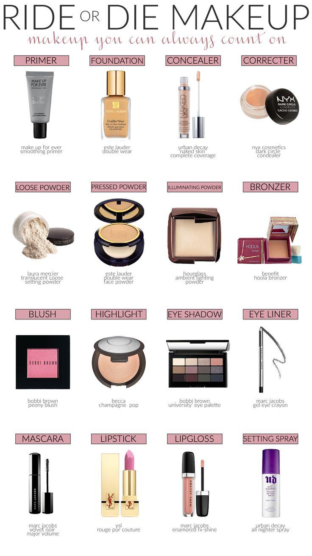 Eye Makeup Items Names