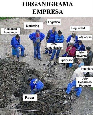 Spain is diferent!!