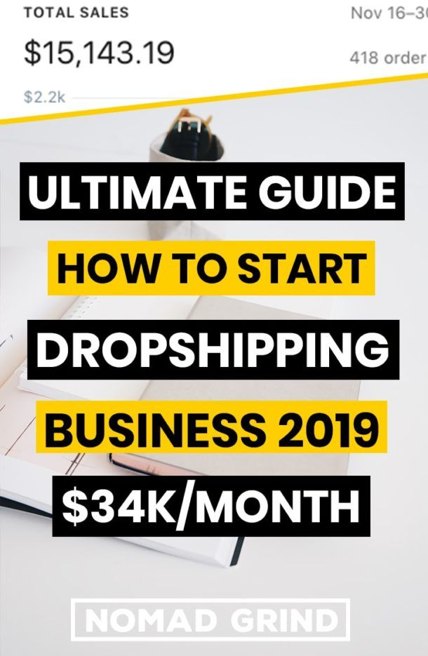 Ultimate Guide How To Start Dropshipping Business In 2020 Nomad Grind Drop Shipping Business Shopify Business Dropshipping Suppliers