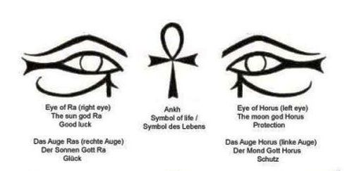 I like the idea of an Egyption Tattoo, I read all about mythology and they are protection/guidance tattoo's almost.