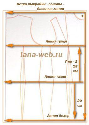 основные линии выкройки-основы