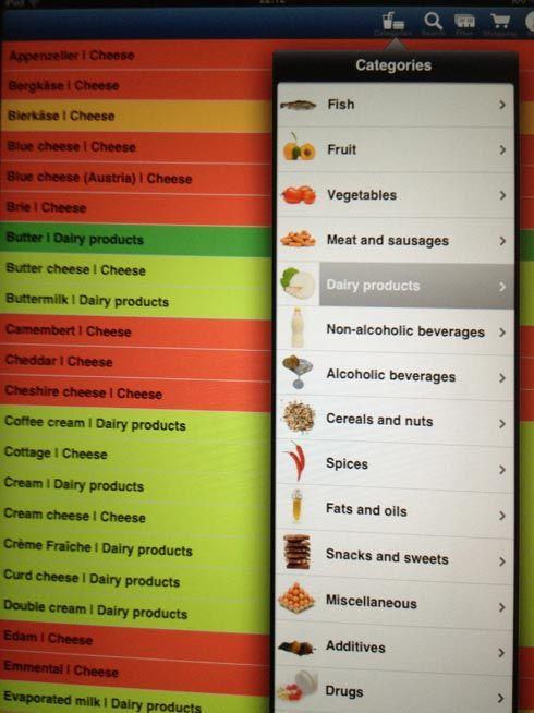 Food intolerance app
