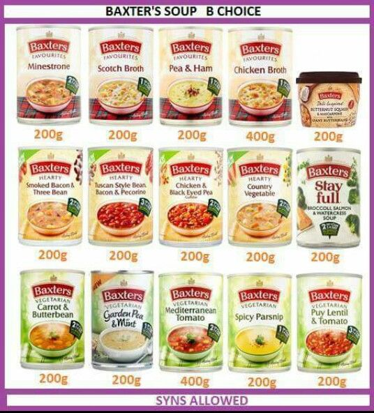17 Best Images About Slimming On Pinterest Slimming World Syns One Pot Pasta And Gluten Free