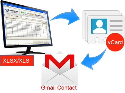 A Guide to Know How to Import Excel Contacts Into Gmail Contact Folder