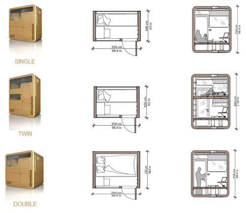 life-of-an-architecture-student: Sleepbox should be mandatory...
