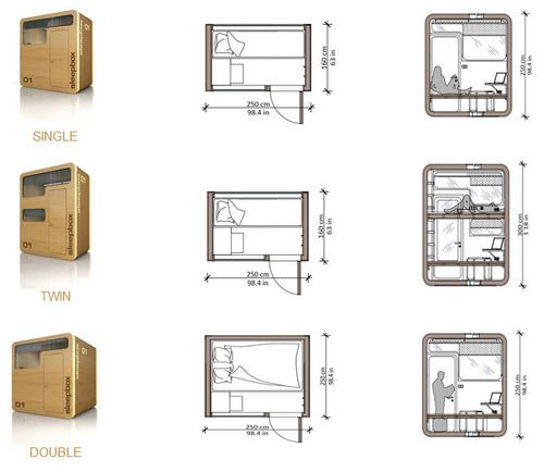 life-of-an-architecture-student: Sleepbox should be mandatory... (The ARCHive)