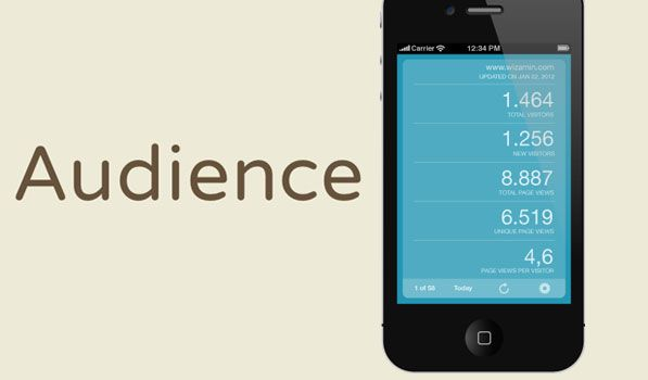 A beautifully simple Google Analytics App for the iPhone
