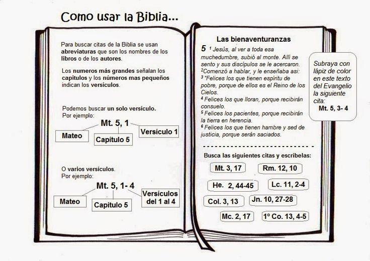 COMO+USAR+LA+BIBLIA+1.jpg (842×595)