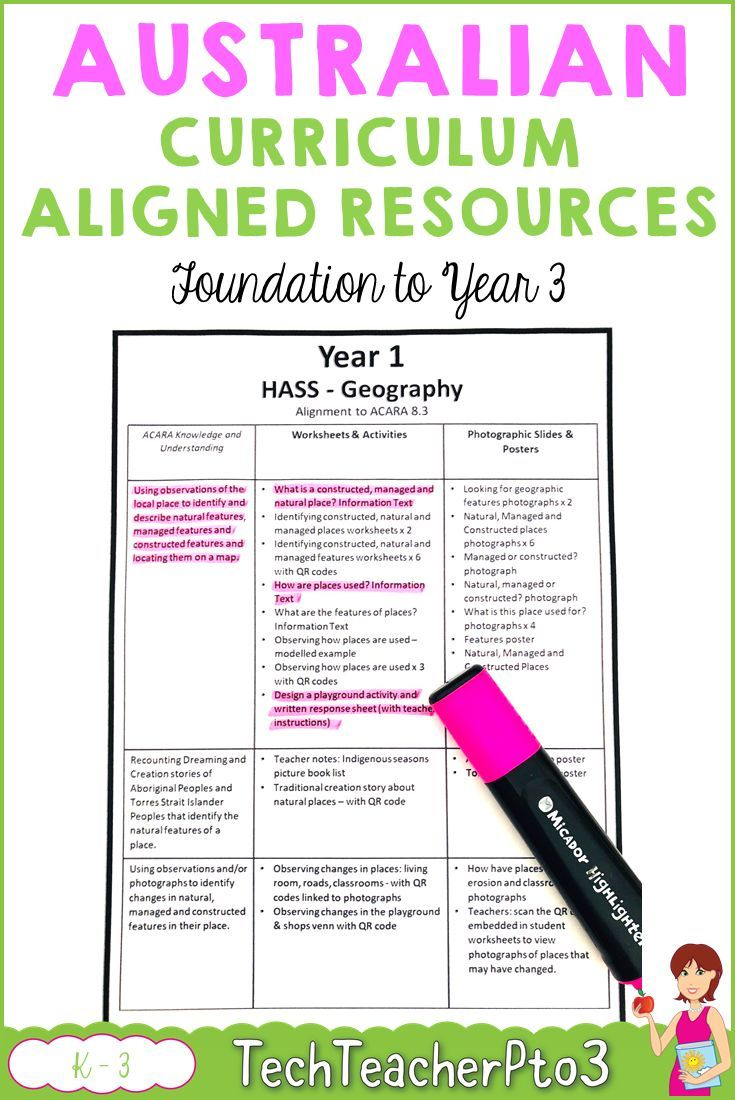 hight resolution of Pin on ANZTA - Australia and New Zealand Teacher-Authors