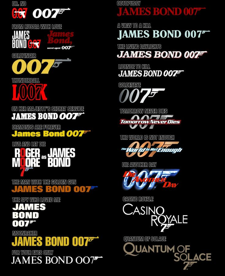 James Bond memes: Thoughts on the evolution of the 007 gun logo