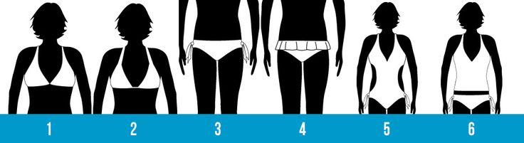 Inverted triangle Body Shape  How to Dress an Inverted triangle Body Type