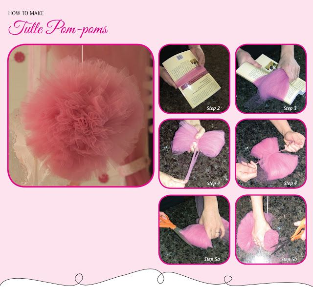 I am having a hard time finding bulk pink tissue paper on the cheap and my MIL has a lot of tulle she said I could use for FREE! and based on general comparisons... pink tulle on Wal-Mart's website vs. pink tissue paper is significantly cheap in case I need more than what my MIL has : ) I have a feeling these will be in the girls room forever on out!