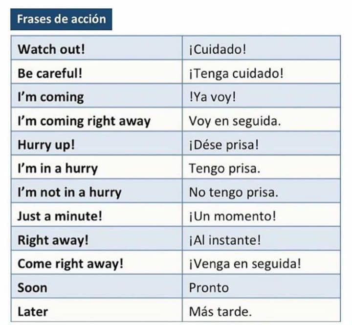 Pin De Paula Martins En زبان Como Aprender Ingles Basico Frases Basicas En Ingles Palabras De Vocabulario