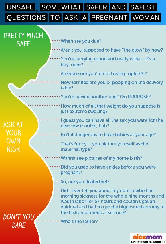what to ask a woman
