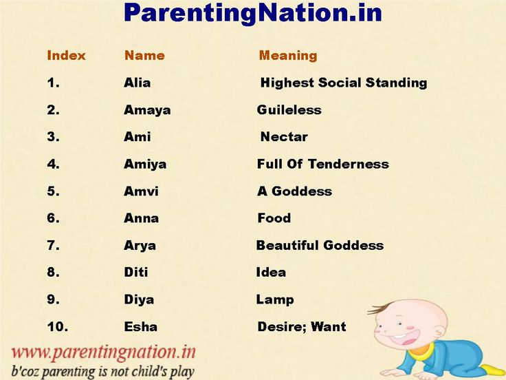 Here You Can Find Large Collection Of Cute Baby Girl Names With Meaning For Your Lovely Baby. Brought To You By ParentingNation.in.