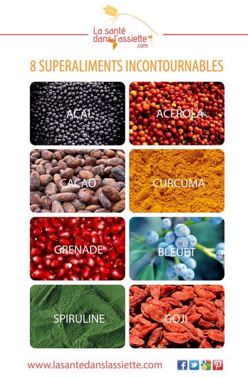 La Santé dans l'Assiette: Fiche pratique - 8 superaliments incontournables !