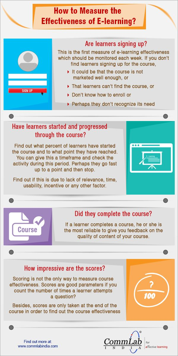 How Can You Measure the Effectiveness of E-learning? [Infographic]