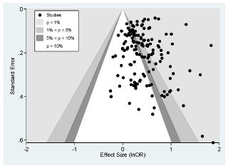 Social Relationships and Mortality Risk: A Meta-analytic Review