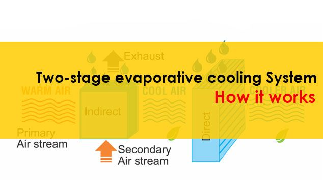 What Is Two Stage Evaporative Cooling System And How It Works