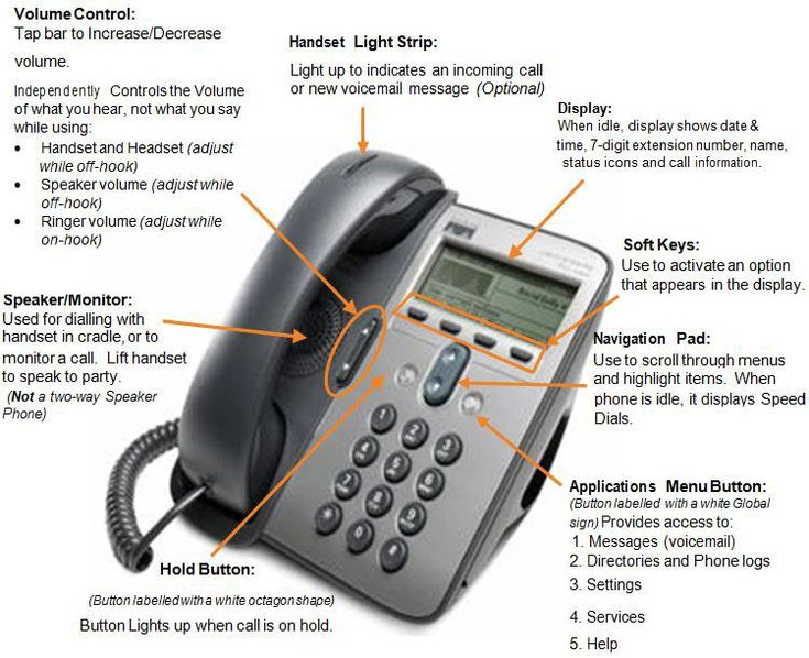 how to connect cisco ip phone with computer