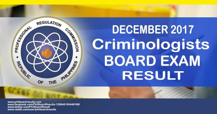 Shown below is the full list of passers on the December 2017 Criminology Board Exam also known as Criminologists Licensure Examination (CLE) released by PRC