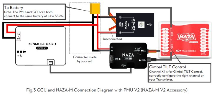 naza lite wiring diagram naza image wiring diagram dji naza zenmuse wiring diagram google search fpv flying on naza lite wiring diagram